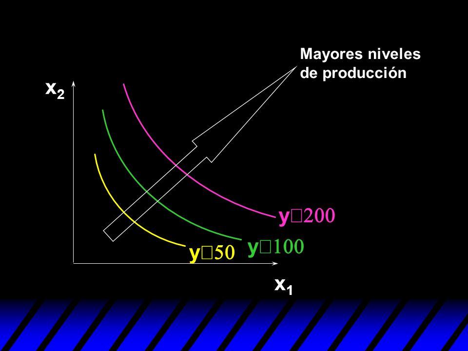 Mayores niveles de producción