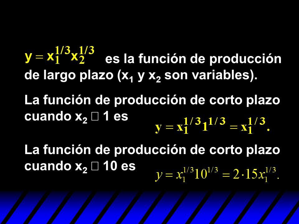 es la función de producción de largo plazo (x1 y x2 son variables).