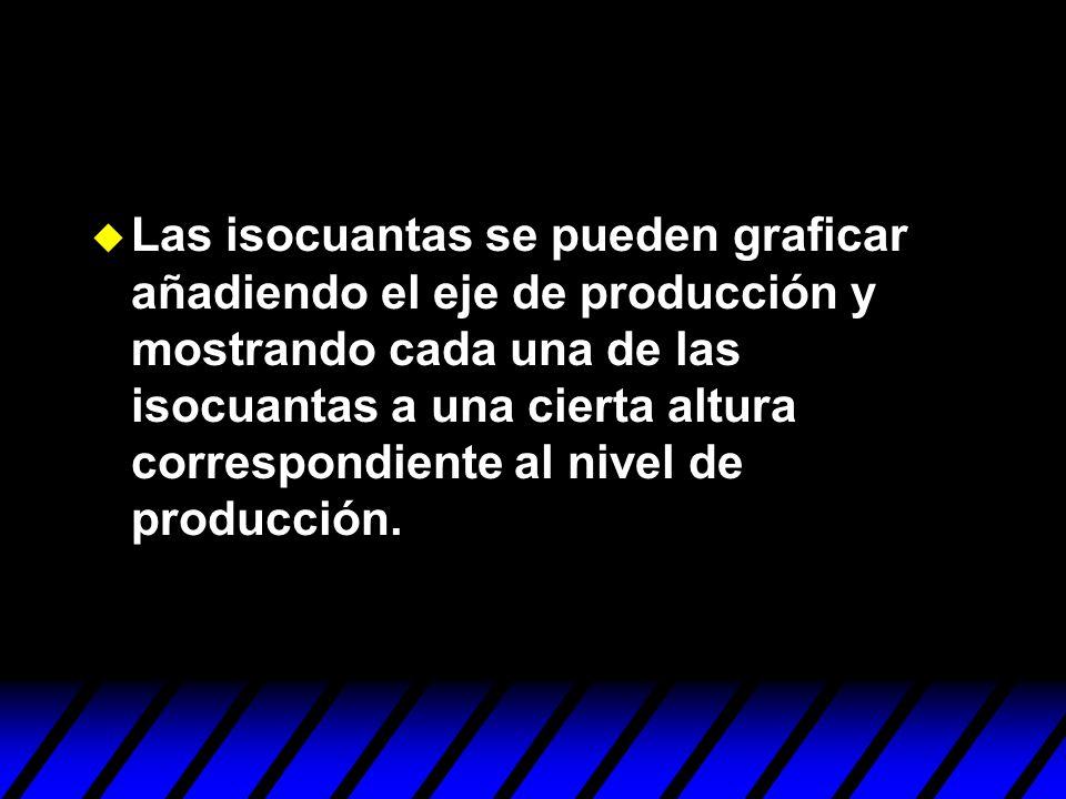 Las isocuantas se pueden graficar añadiendo el eje de producción y mostrando cada una de las isocuantas a una cierta altura correspondiente al nivel de producción.