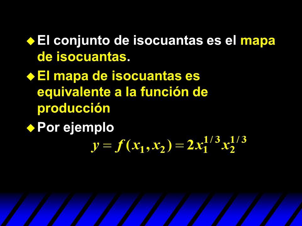 El conjunto de isocuantas es el mapa de isocuantas.
