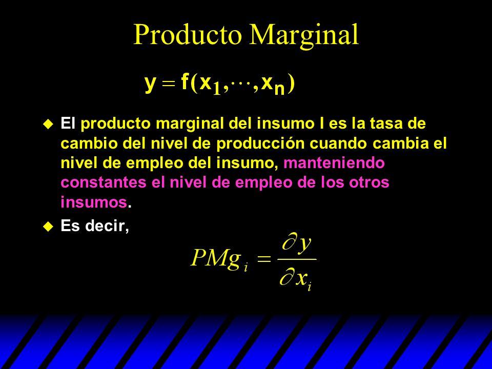 Producto Marginal