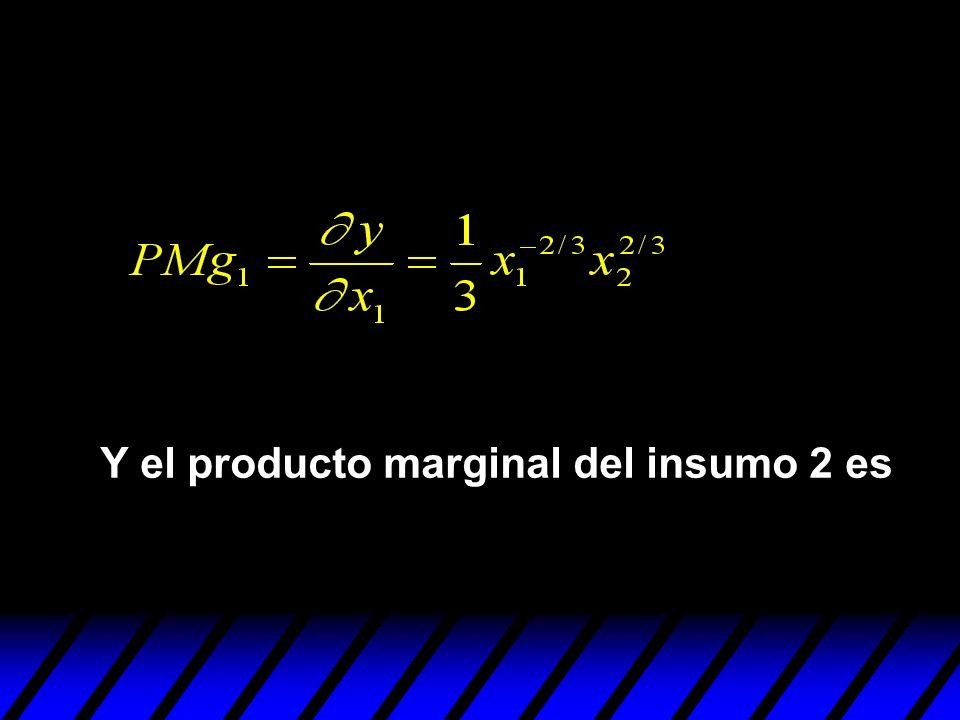 Y el producto marginal del insumo 2 es
