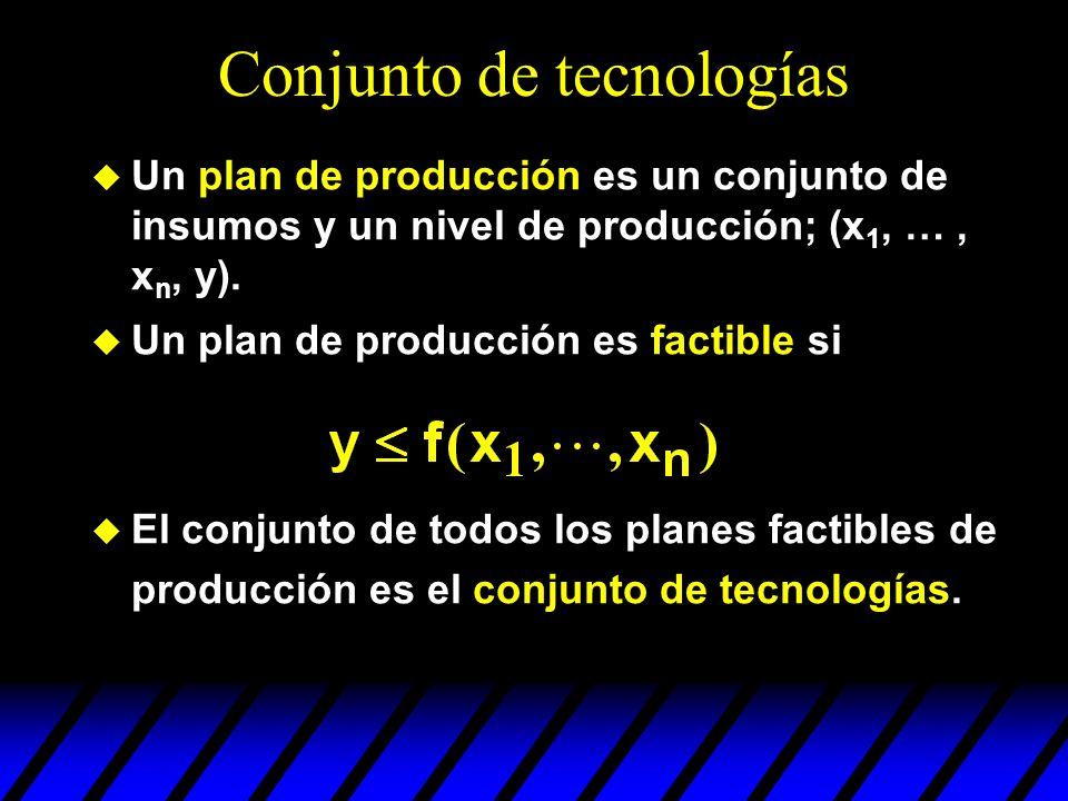 Conjunto de tecnologías