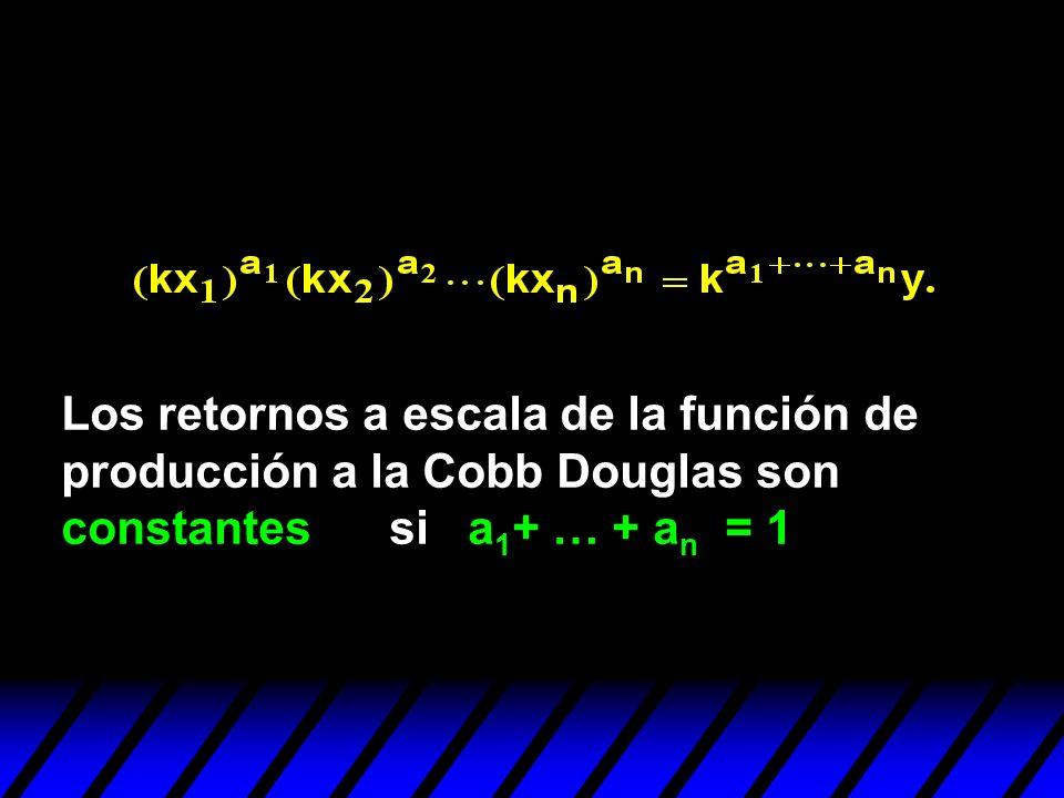 Los retornos a escala de la función de producción a la Cobb Douglas son constantes si a1+ … + an = 1