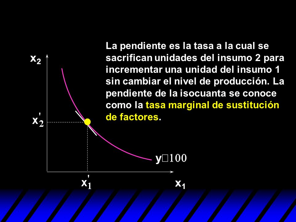 La pendiente es la tasa a la cual se sacrifican unidades del insumo 2 para incrementar una unidad del insumo 1 sin cambiar el nivel de producción. La pendiente de la isocuanta se conoce como la tasa marginal de sustitución de factores.