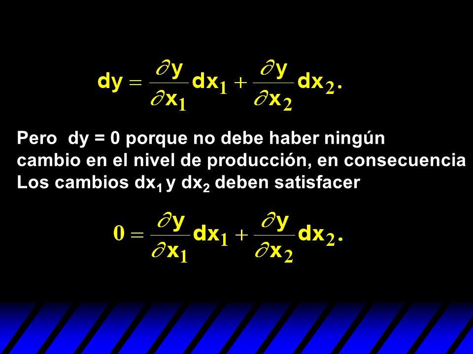 Pero dy = 0 porque no debe haber ningún cambio en el nivel de producción, en consecuencia