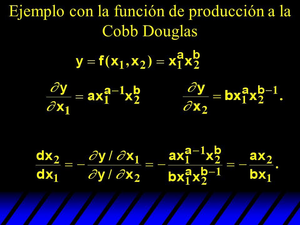 Ejemplo con la función de producción a la Cobb Douglas