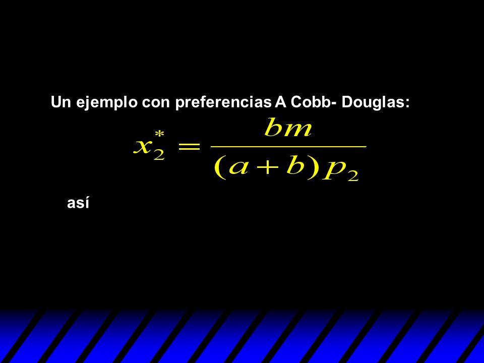 Un ejemplo con preferencias A Cobb- Douglas: