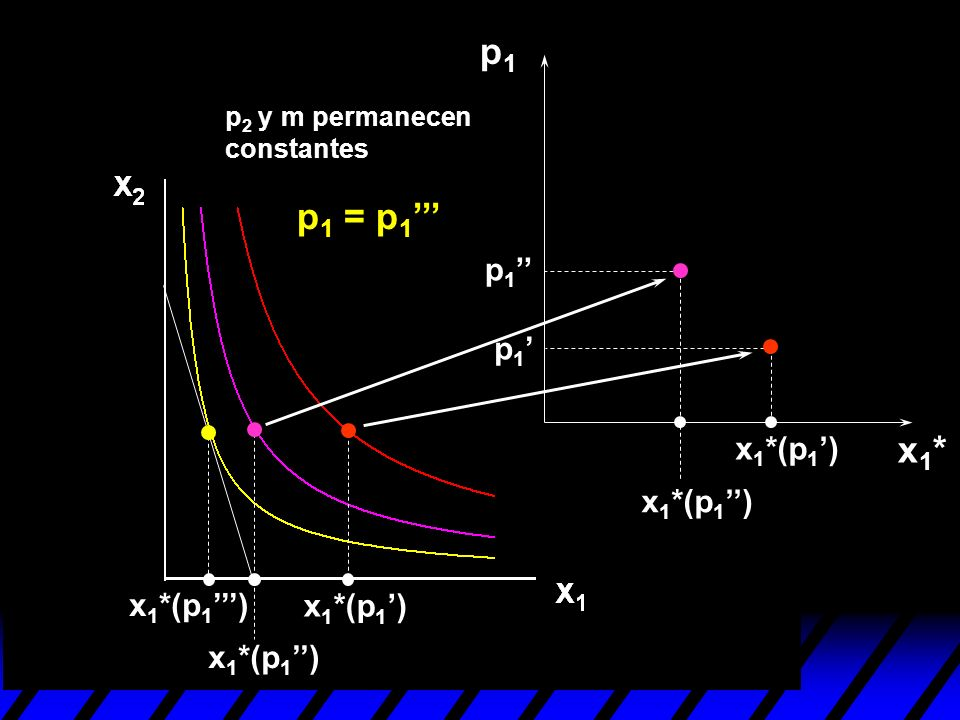 p1 p1 = p1''' x1* p1'' p1' x1*(p1') x1*(p1'') x1*(p1''') x1*(p1')