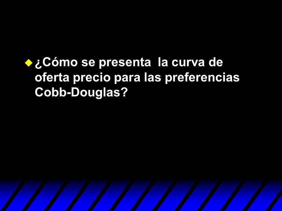 ¿Cómo se presenta la curva de oferta precio para las preferencias Cobb-Douglas