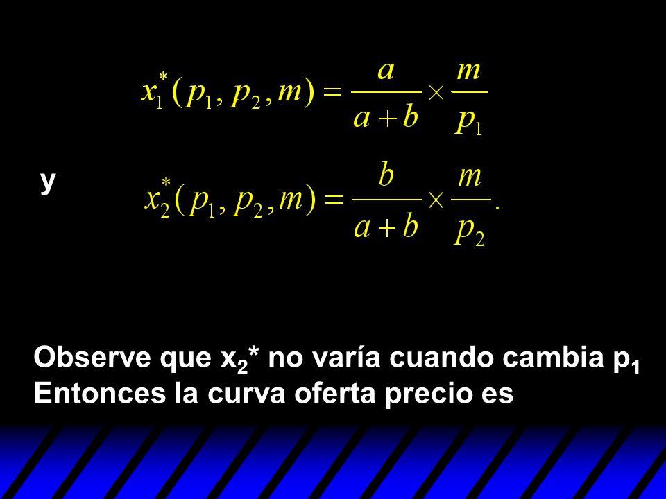 y Observe que x2* no varía cuando cambia p1 Entonces la curva oferta precio es