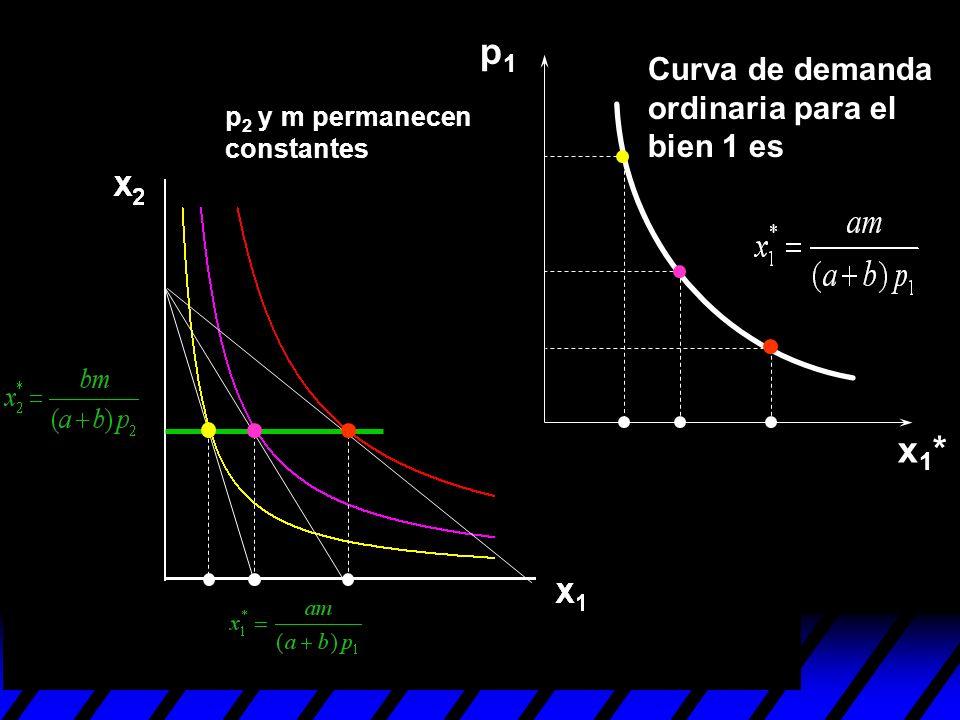 p1 x1* Curva de demanda ordinaria para el bien 1 es x1*(p1''')