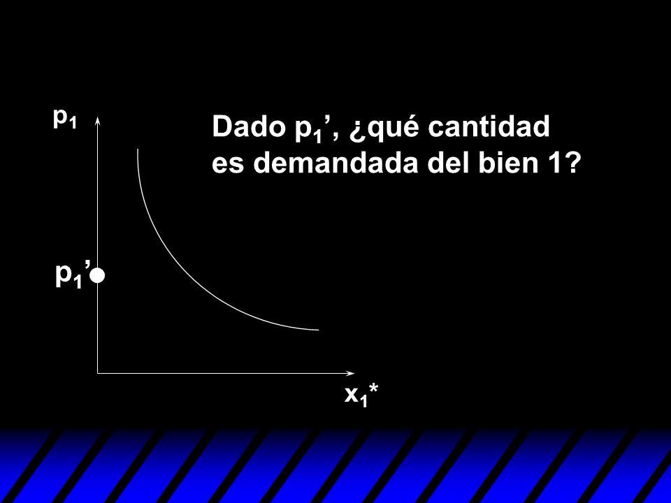 p1 Dado p1', ¿qué cantidad es demandada del bien 1 p1' x1*