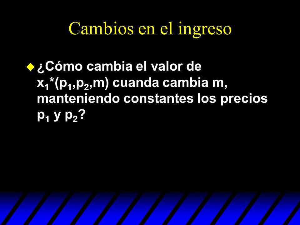 Cambios en el ingreso ¿Cómo cambia el valor de x1*(p1,p2,m) cuanda cambia m, manteniendo constantes los precios p1 y p2