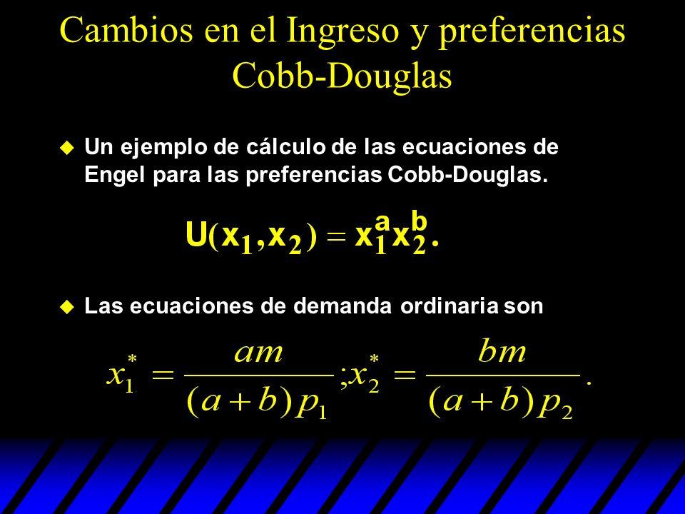 Cambios en el Ingreso y preferencias Cobb-Douglas