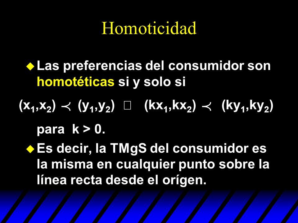 Homoticidad Las preferencias del consumidor son homotéticas si y solo si para k > 0.