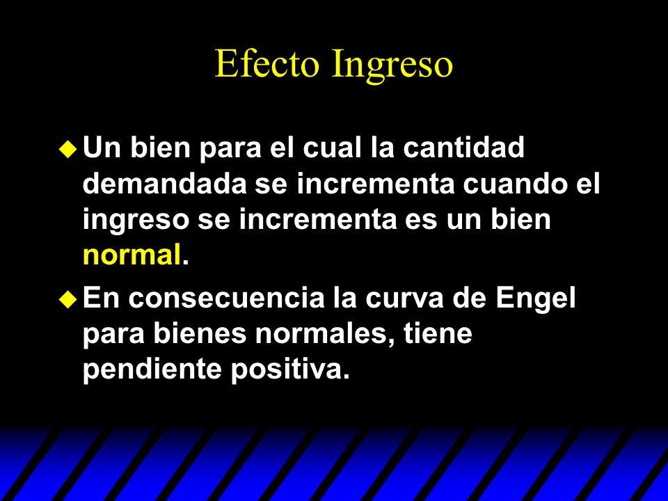 Efecto Ingreso Un bien para el cual la cantidad demandada se incrementa cuando el ingreso se incrementa es un bien normal.