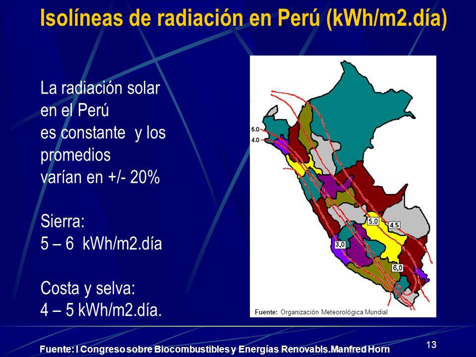 Isolíneas de radiación en Perú (kWh/m2.día)