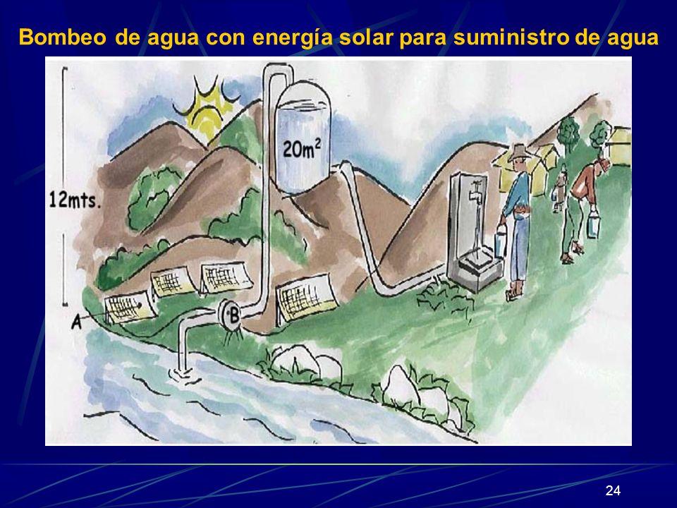 Bombeo de agua con energía solar para suministro de agua