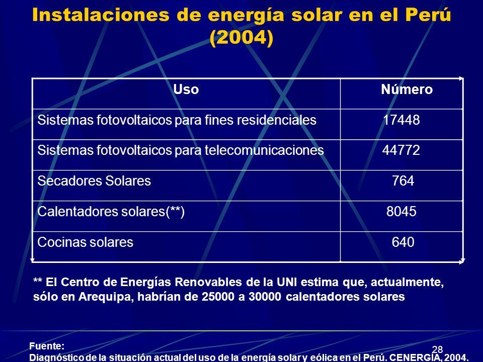 Instalaciones de energía solar en el Perú (2004)