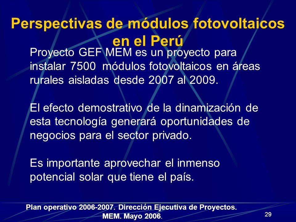 Perspectivas de módulos fotovoltaicos en el Perú