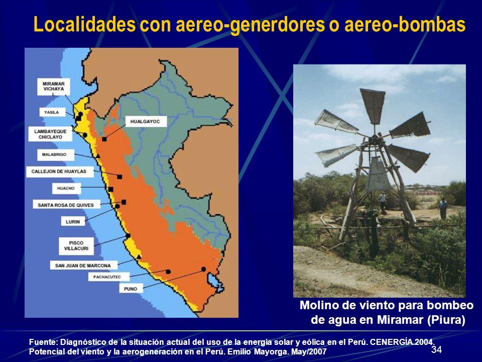 Localidades con aereo-generdores o aereo-bombas