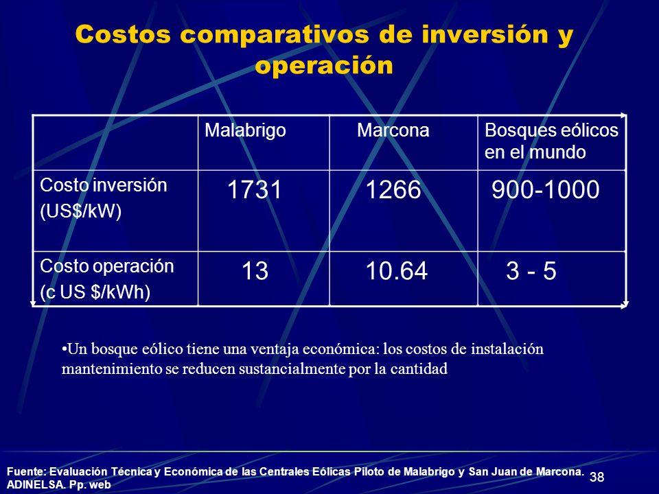 Costos comparativos de inversión y operación
