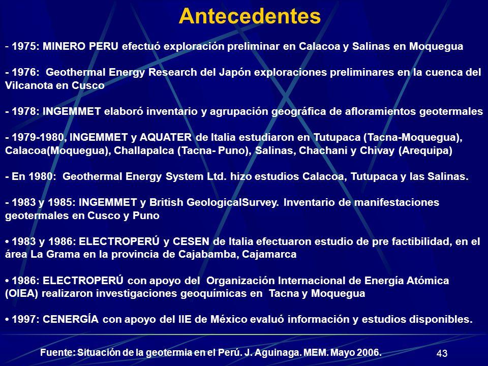 Antecedentes - 1975: MINERO PERU efectuó exploración preliminar en Calacoa y Salinas en Moquegua.