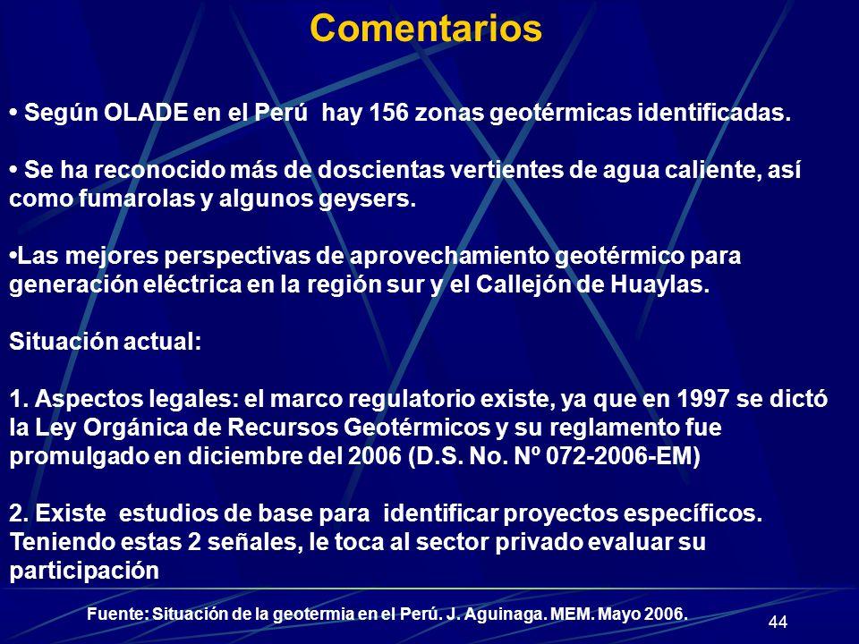 Comentarios • Según OLADE en el Perú hay 156 zonas geotérmicas identificadas.