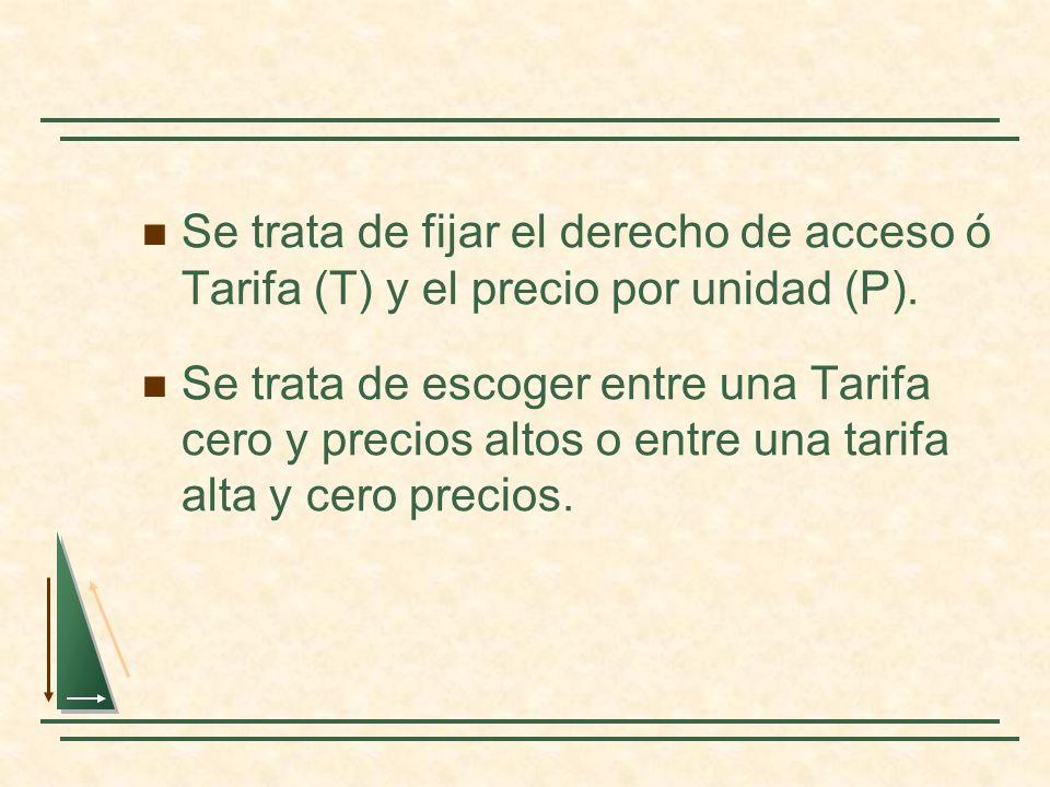 Se trata de fijar el derecho de acceso ó Tarifa (T) y el precio por unidad (P).