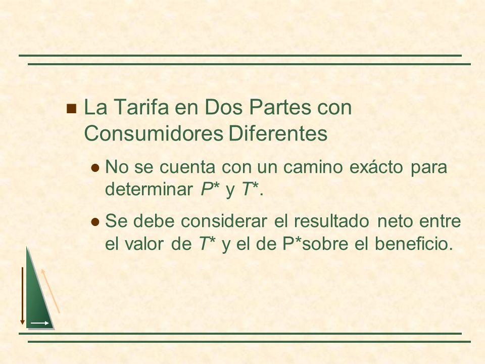 La Tarifa en Dos Partes con Consumidores Diferentes