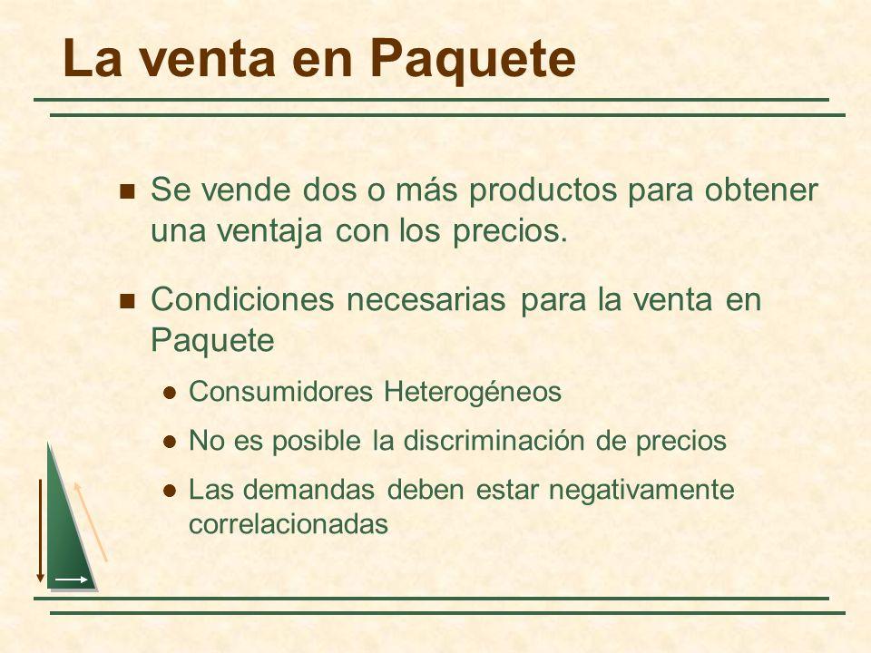La venta en Paquete Se vende dos o más productos para obtener una ventaja con los precios. Condiciones necesarias para la venta en Paquete.