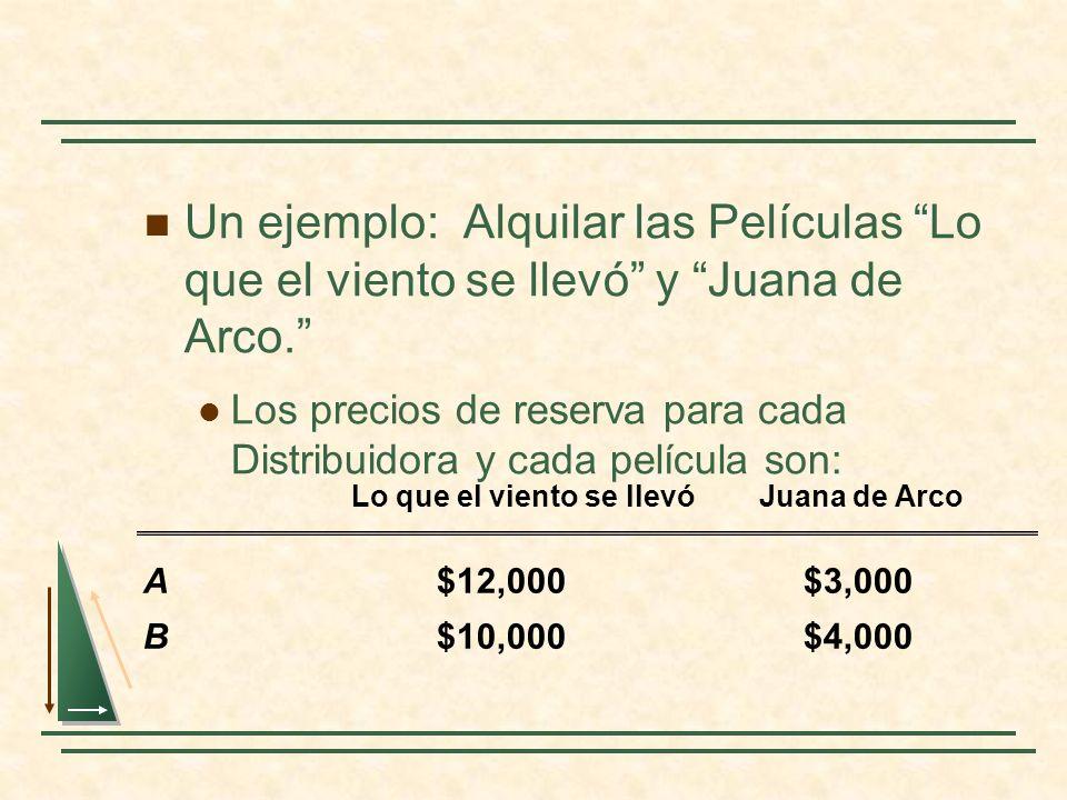 Un ejemplo: Alquilar las Películas Lo que el viento se llevó y Juana de Arco.