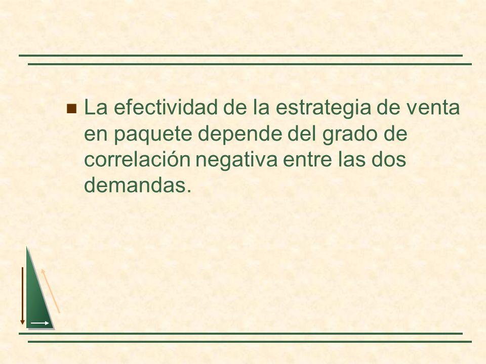 La efectividad de la estrategia de venta en paquete depende del grado de correlación negativa entre las dos demandas.