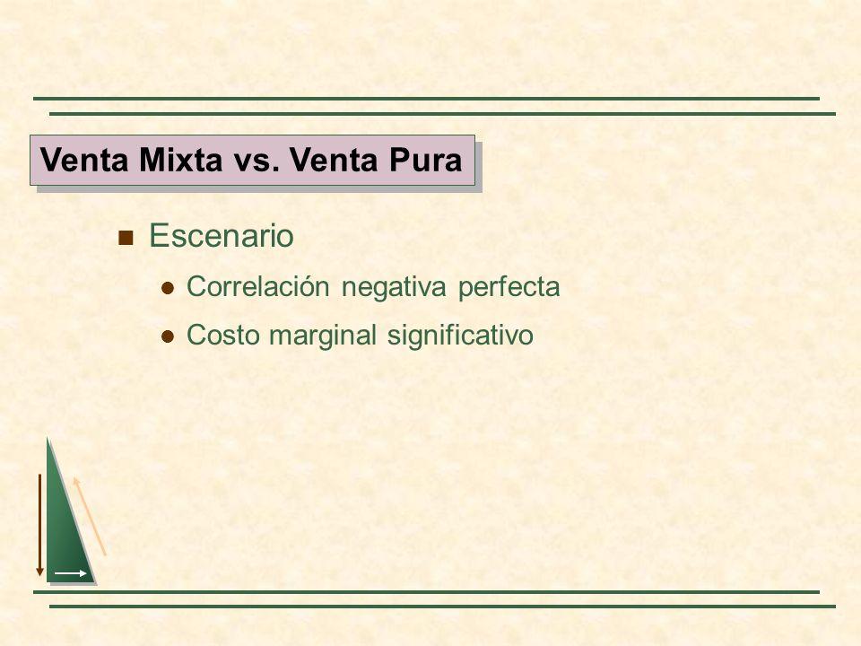 Venta Mixta vs. Venta Pura