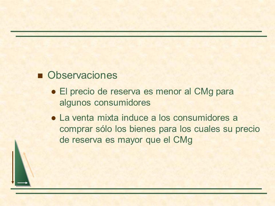 Observaciones El precio de reserva es menor al CMg para algunos consumidores.