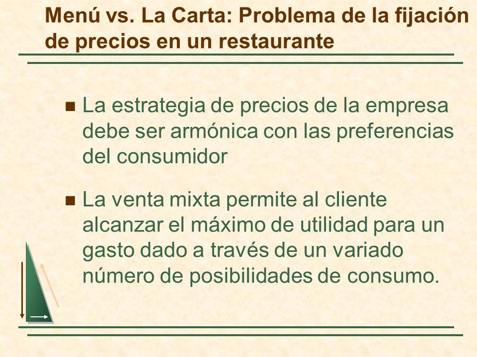 Menú vs. La Carta: Problema de la fijación de precios en un restaurante