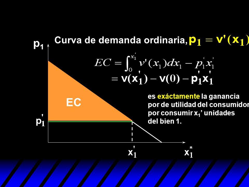 p1 EC Curva de demanda ordinaria,