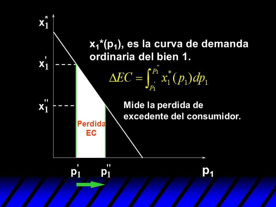 p1 x1*(p1), es la curva de demanda ordinaria del bien 1.