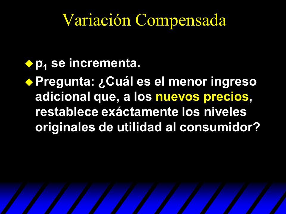 Variación Compensada p1 se incrementa.