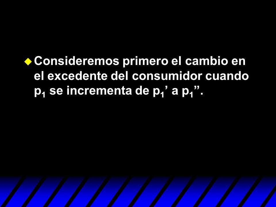 Consideremos primero el cambio en el excedente del consumidor cuando p1 se incrementa de p1' a p1 .