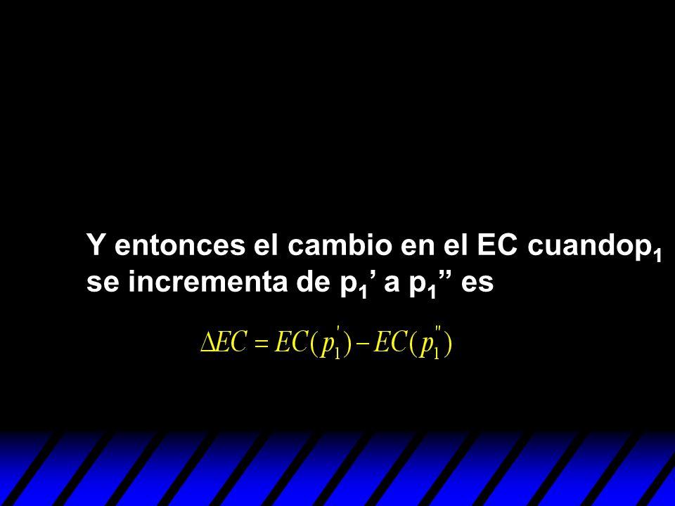 Y entonces el cambio en el EC cuandop1 se incrementa de p1' a p1 es