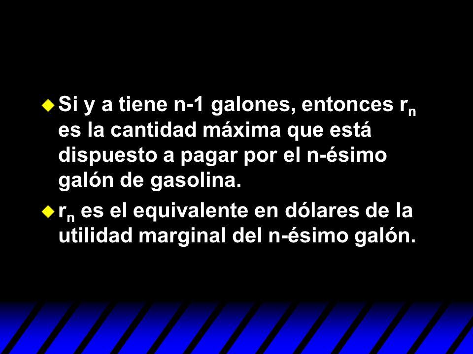 Si y a tiene n-1 galones, entonces rn es la cantidad máxima que está dispuesto a pagar por el n-ésimo galón de gasolina.