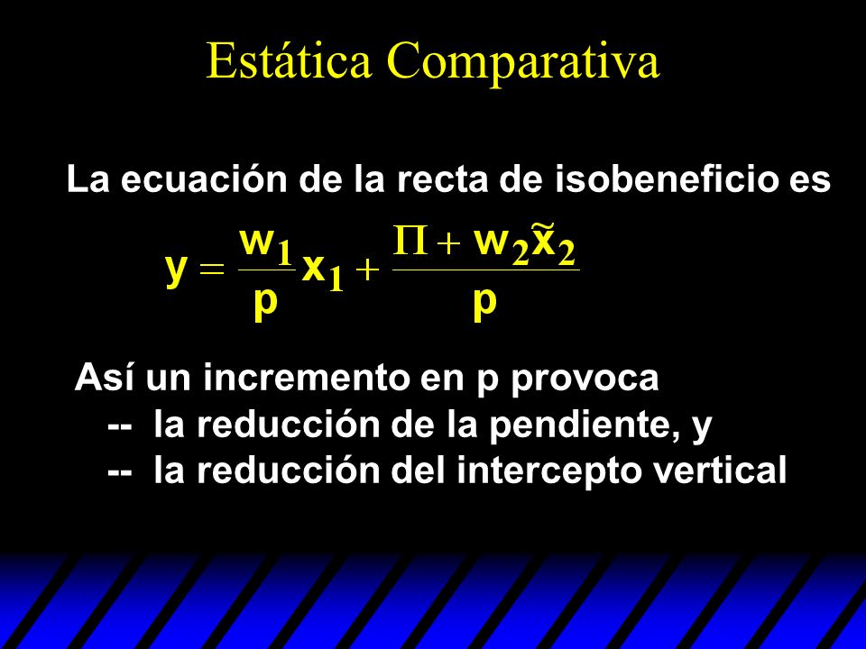 Estática Comparativa La ecuación de la recta de isobeneficio es