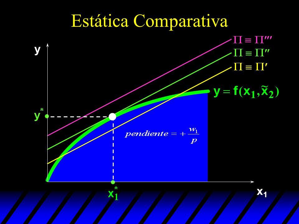 Estática Comparativa y x1