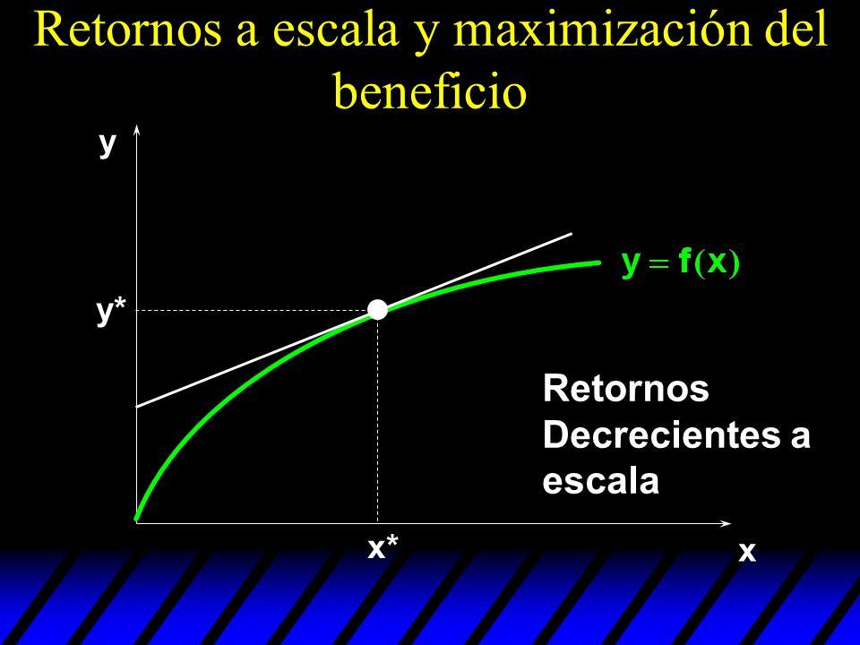 Retornos a escala y maximización del beneficio
