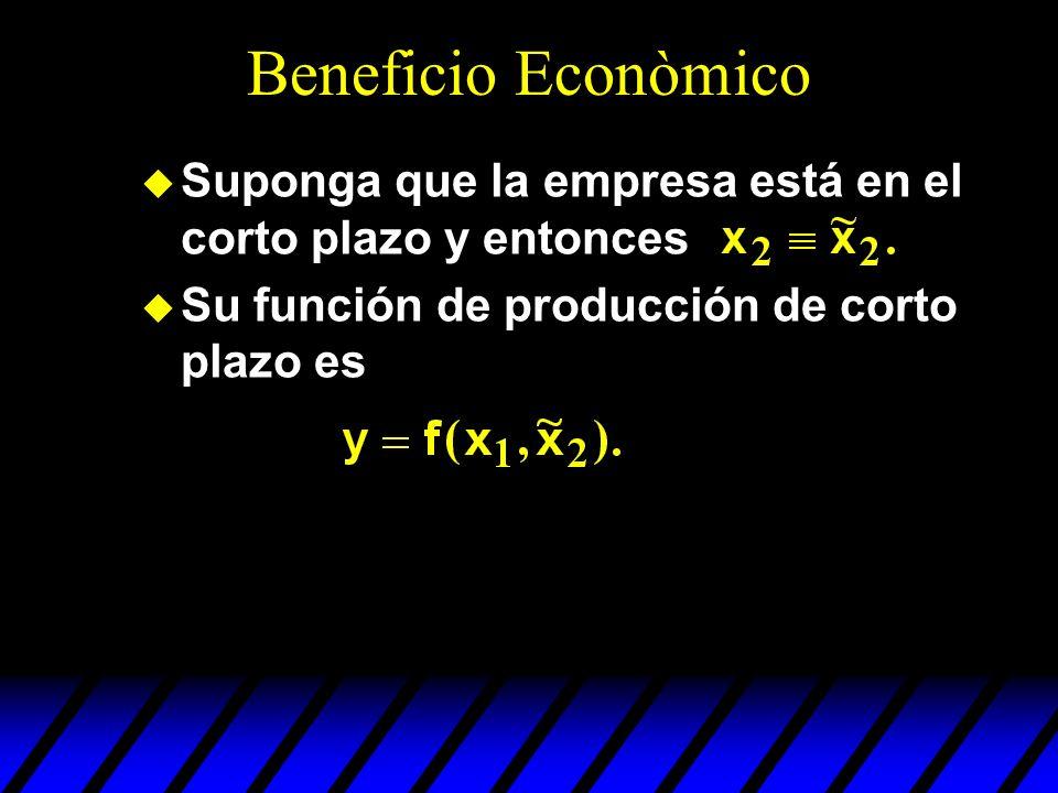 Beneficio Econòmico Suponga que la empresa está en el corto plazo y entonces.