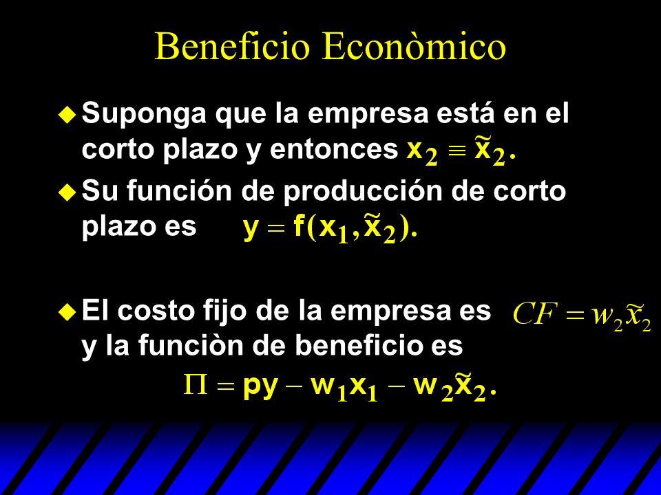 Beneficio Econòmico Suponga que la empresa está en el corto plazo y entonces. Su función de producción de corto plazo es.