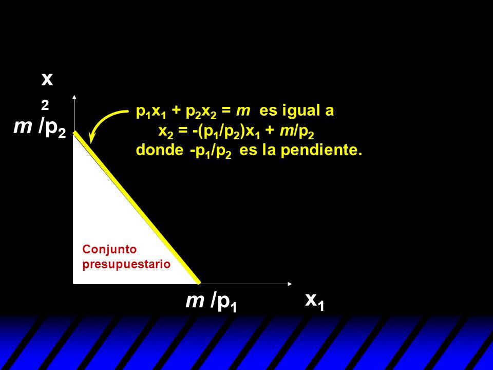 x2 m /p2 x1 m /p1 p1x1 + p2x2 = m es igual a x2 = -(p1/p2)x1 + m/p2