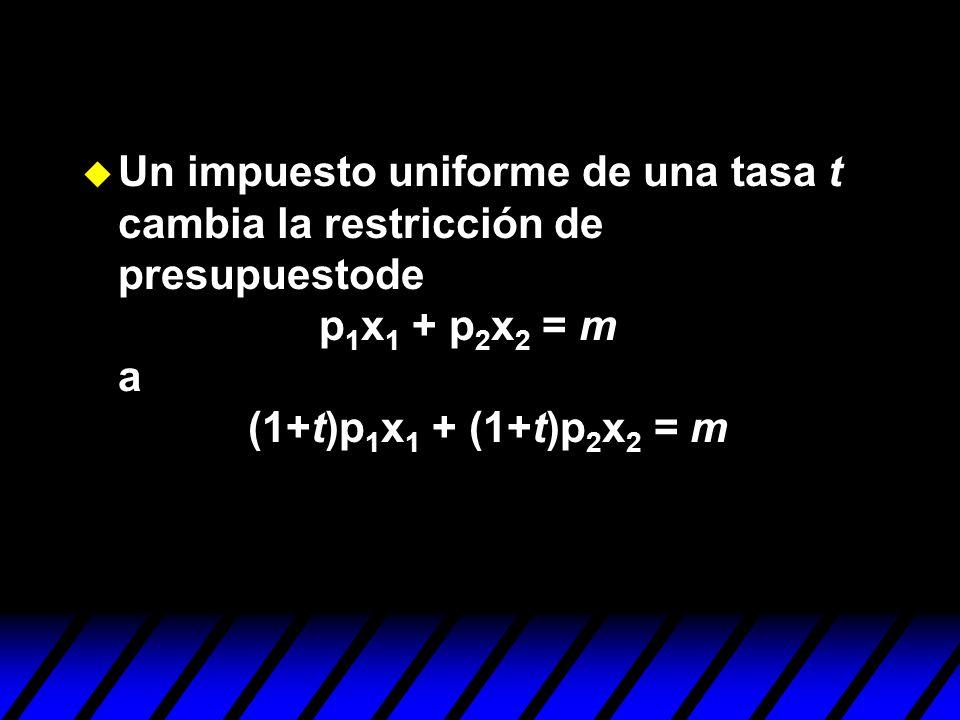 Un impuesto uniforme de una tasa t cambia la restricción de presupuestode p1x1 + p2x2 = m a (1+t)p1x1 + (1+t)p2x2 = m